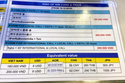 ダナン国際空港SIMの値段